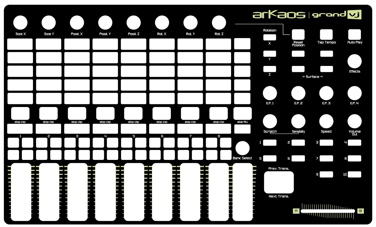 GrandVJ Cover for Akai APC40 mkII | ArKaos VJ/DJ