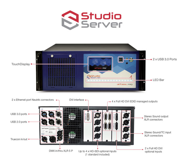 ArKaos Professional Stage Server