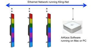 Kling-Net