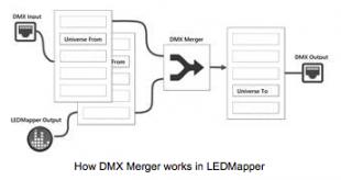 DMX merger in LEDMApper